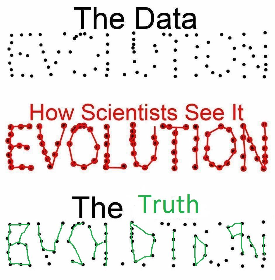 the data vs scientists vs the TRUTH the data, vs scientists vs the TRUTH